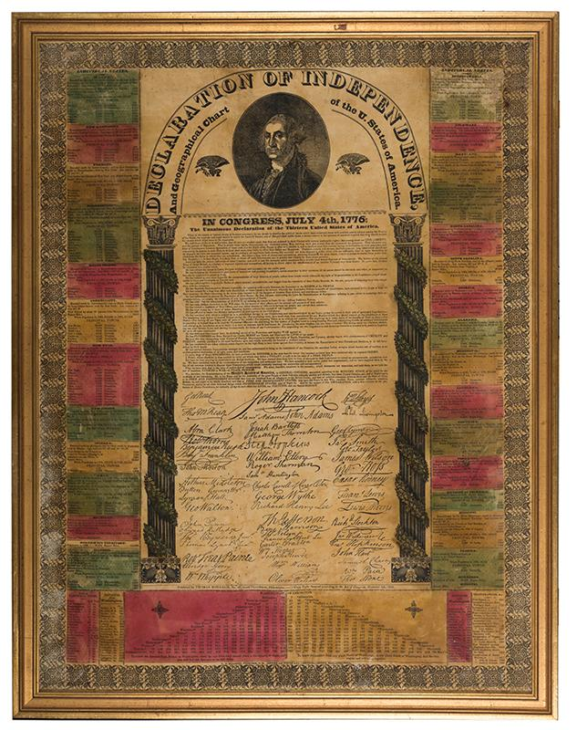 Jacksonian—Era Broadside Edition of the Declaration of ...