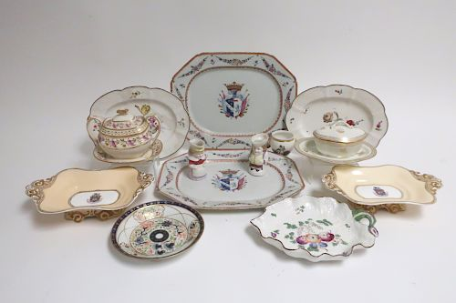 Collection Antique Porcelains 18th & 19th C.