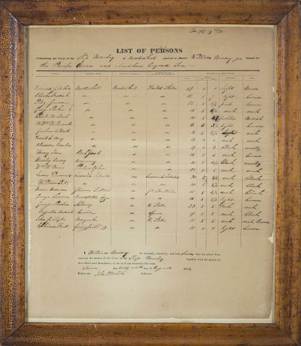 """""""List of Persons"""" Comprising the Crew of the Ship """"Barclay"""" of Nantucket, 1832"""