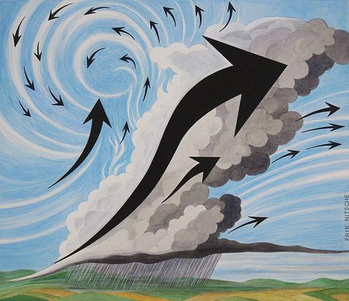 """Erik Nitsche (1908 - 1998) """"Water & Air"""""""