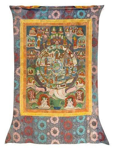 * A Tibetan Thangka POSSIBLY 19TH CENTURY Height of image 30 1/2 x width 22 3/4 inches.