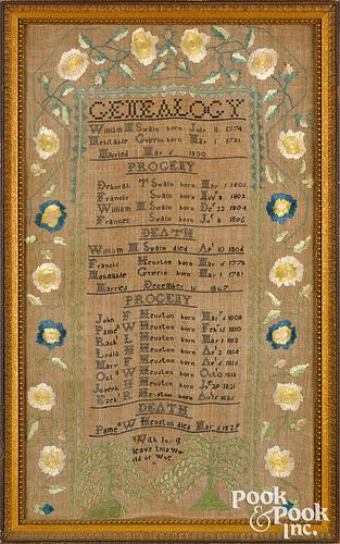 Large Connecticut silk family record, early 19th c