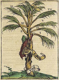 Geiler von Kaisersberg, Johannes Predigen Teuetsch: und vil gutter leeren. Augsburg, H. Othmar 1508). Fol. Mit 1 (statt 3) bl
