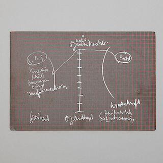 Joseph Beuys (1921-1986): Blackboard