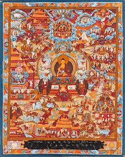 AMITABHA BUDDHA THANGKA