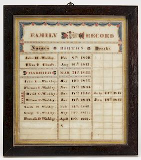 Heart in Hand Family Record Winkley -Choate Family