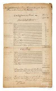 18th c. ledger page for cost of Hessian Forces
