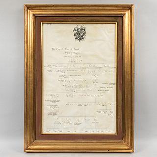 Anónimo. Línea de descendencia de la familia Churchill. Tinta negra y roja en caligrafía gótica inglesa escrita a mano sobre pergamino.
