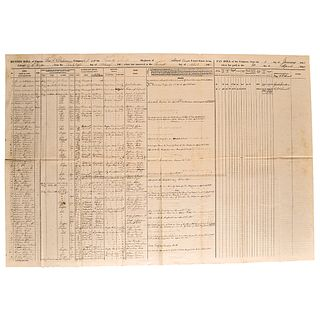 April 1865 Civil War Muster Roll, Black Soldiers At The Appomattox Court House