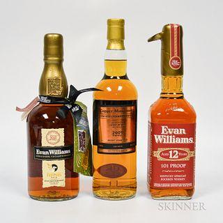Mixed Bourbon, 2 750ml bottles 1 70cl bottle