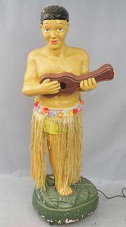 Vintage Hawaiian Tiki Bar Musician Automaton