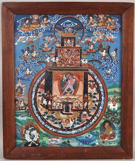 Framed Chinese Tibetan Thangka Painting