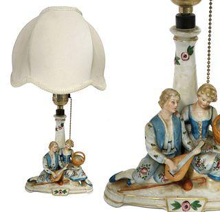 19th C. German Meissen style Porcelain Lamp