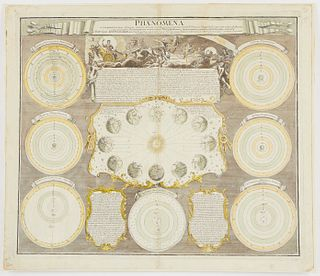 "Johann Homann Celestial Map ""Phaenomena"" Copernicus"