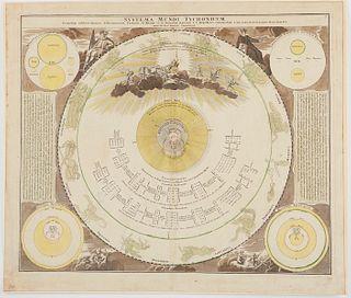"""Johnann Homann Celestial Map """"Systema Mundi Tychonicum"""""""