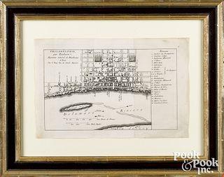 Benjamin Eastburn map of Philadephia, ca. 1776