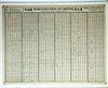 Original Chinese Romanization Chart circa (1948)
