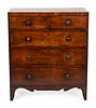 A George IV Mahogany Chest of Drawers Height 41 x width 35 1/2 x depth 17 inches.