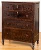 Pennsylvania painted chest of drawers