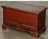 Miniature pine blanket chest, 19th c.