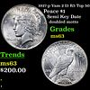 1927-p Vam 2 I3 R5 Top 50 Peace Dollar $1 Grades Select Unc